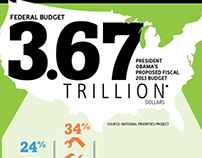 2013 Arizona Budget Preview