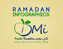 Ramdan Infographics Dailymedicalinfo.com