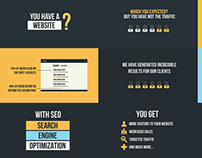 All for business: SEO Promotion