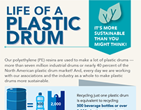 Infographics: Life of a Plastic Drum