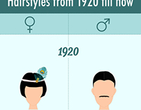 Infographic: hairstyles from 1920 till now.