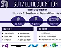 3D Face Recognition - Poster