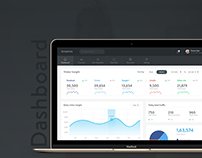 """simplicity"" social media management dashboard"