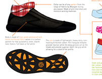 Shoe design concepts