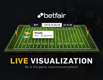 Betfair - Live Visualization