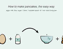 Recipe re-design : How to make pancakes