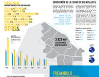 Proyecto Urbanización Buenos Aires