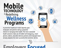 Samsung Infographic: Mobile Tech and Wellness Programs