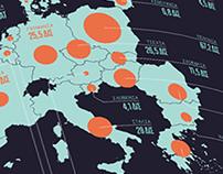ESPA infographics (European Cohesion Fund )