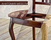Оримэкс - Анатомия мебели