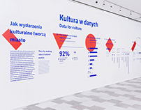 Data for Culture – exhibition intro