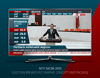 NTV SEÇİM 2015 | ELECTION BROADCAST GRAPHIC CONCEPT