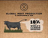 OVO Energy: Meatless Mondays