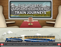 Train journeys - infographic