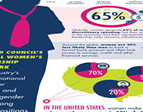 Global Women's Leadership Network Infographics