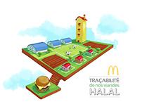 ILLUSTRATION catalogue McDonald's