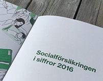 Socialförsäkringen i siffror 2016