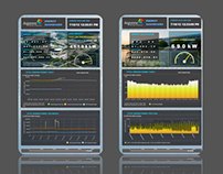 Argonne National Laboratory Energy Dashboard