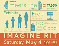 Imagine RIT Poster (Placed 3rd)