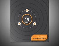 CIMPOR: Relatório de Sustentabilidade (2011)