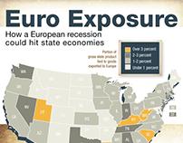 U.S. State Infographics