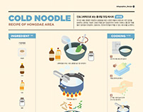 2019_07 Infographics_Recipe : Cold Noodle