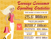 Consumer Teenage Spending Infographics