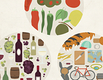 SANLAM INVESTMENTS FOOD WINE DESIGN FAIR