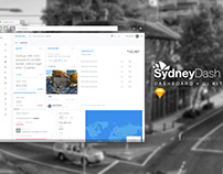 Sydney dashboard – Multipurpose admin panel