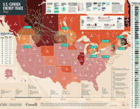 U.S.-Canada Energy Trade Map