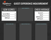 Guest Experience Measurement Decal