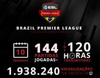 ESL | Brasil Premier League Season 3 - Infográficos