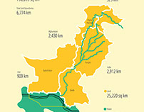 Geography of Pakistan | Infographic