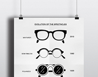 Evolution of Spectacles