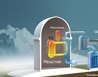 LFTR reactor