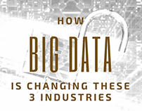 Big Data is Changing Industries