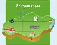 environment energy technologies