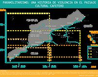 CC_UI Colombia Teoría_Infografía_201720
