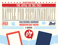 Sustainability Infographic: The iPad vs. The Book