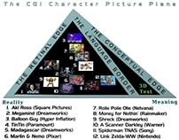 The CGI Character Picture Plane