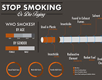 Infographics on the ill effects of smoking