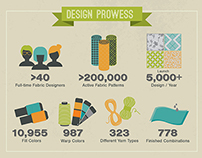 Design Prowess Infographic