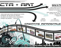 CTA + ART - A documentary film