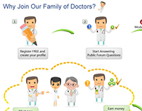 How can you earn money from our website as a doctor