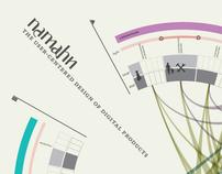Namahn poster (proposal 1)