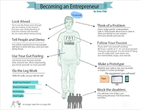 Becoming an Entrepreneur who never looks back