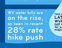 Infographic: West Virginia Water Crisis
