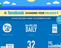 Is Facebook Changing Your Holidays? Infographic