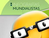 INFOGRAFÍAS BRAZIL 2014