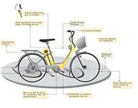 Infografía Bicicleta Eléctrica